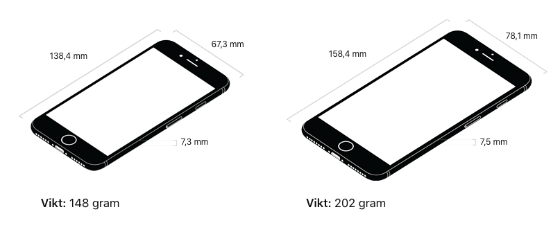 Dimensioner för iPhone 8 och iPhone 8 Plus